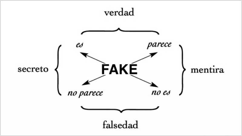 FAKE. It's no True, it's not Lies